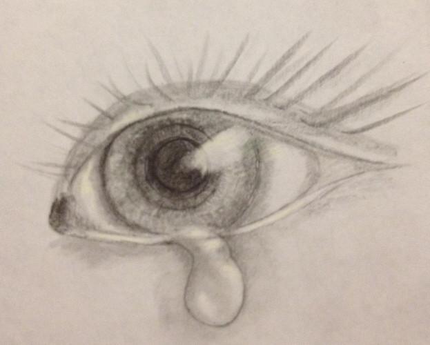 Tears... Blogapy